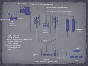 Effluent Treatment And Disposal System