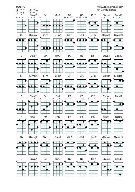 ukulele chords - guitar and bass lessons
