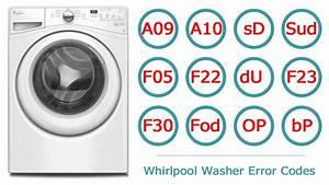 Whirlpool Cabrio Washer Error F32 Explained