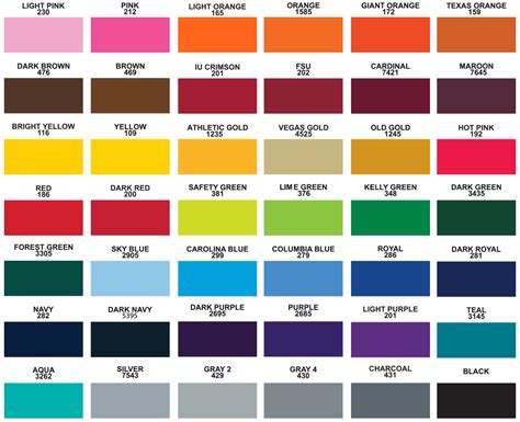armour color codes fuse color code images