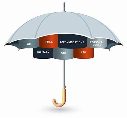 Fmla Webinar Attend Should Why Optis Umbrella