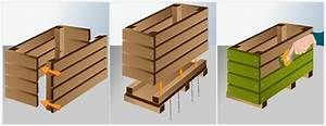 Comment Remplir Une Grande Jardinière : construire une jardini re en bois jardinage ~ Melissatoandfro.com Idées de Décoration