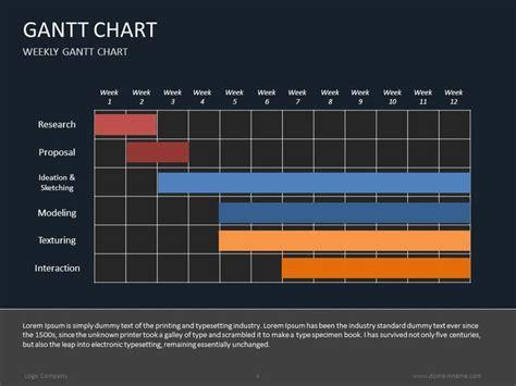 gantt chart      sept