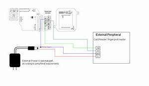 2n U00ae Helios Ip - Wiegand Interface - Faq