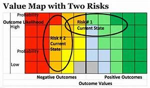 Value At Risk Berechnen Beispiel : how to map your risks ~ Themetempest.com Abrechnung