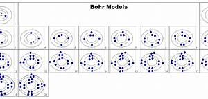 Isaac U0026 39 S Science 9e Blog  Bohr Model Of The First 20 Elements