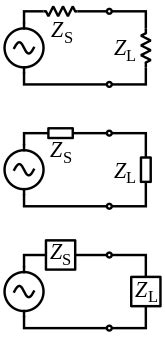 Electrical impedance - Wikipedia