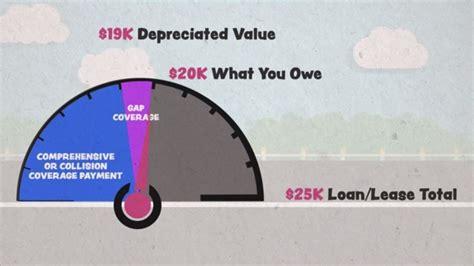 gap insurance allstate insurance youtube