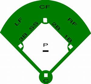 Baseball Field Diagrams