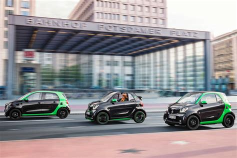 Electric Smart Cars For Europe In 2017