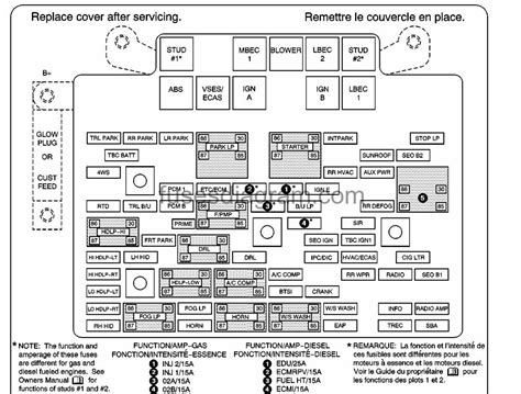 Gmc Fuse Box Diagram Wiring Schematic by 1999 Dodge Grand Caravan Wiring Diagrams