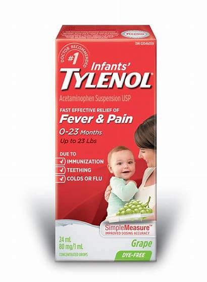 Tylenol Infants Drops Children Fever Pain Tyl