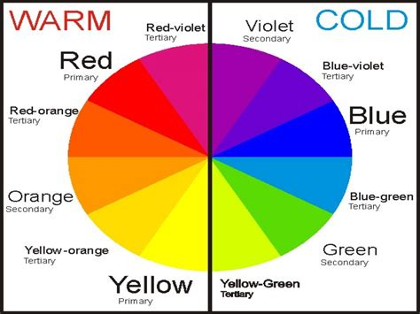 warm color scheme best colors for small bedroom color wheel warm and cool