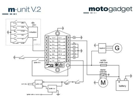 builders pack bundle includes the following m unit v2 mg4002033 m button mg4002032 m unit