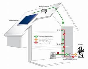 Rentabilite Autoconsommation Photovoltaique : produisez consommez economisez ~ Premium-room.com Idées de Décoration