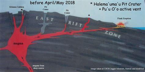 Hawaii Volcanoes National Park Usgs United States