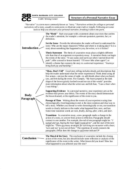 Resume Narrative Template by Personal Narrative Essay Outline Exles