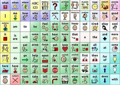 Communication Boards Printable Adults Symbols Board Tech