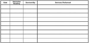 Maintenance Record - Maintenance Schedule