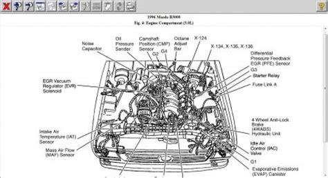 Mazda Fuse Box Diagram Best Free Wiring