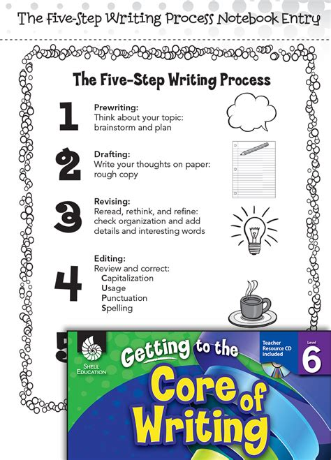 writing lesson   step writing process level