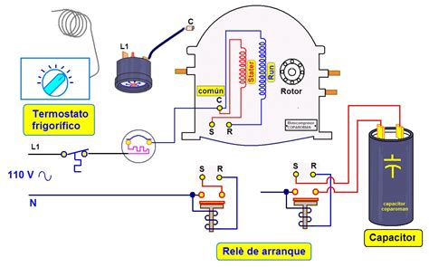 coparoman protecci 243 n t 233 rmica tipo disco bimet 225 lico para motor monof 225 sico