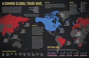 Spiraling Into Trade War | theTrumpet.com