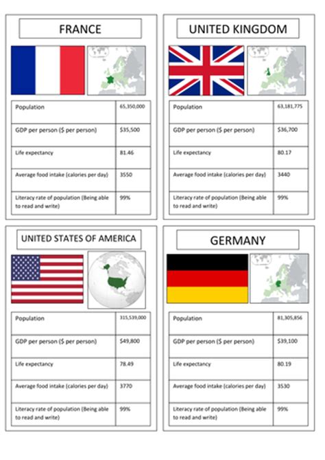 teacher lesson plan template country develepment data top trumps by starbur01