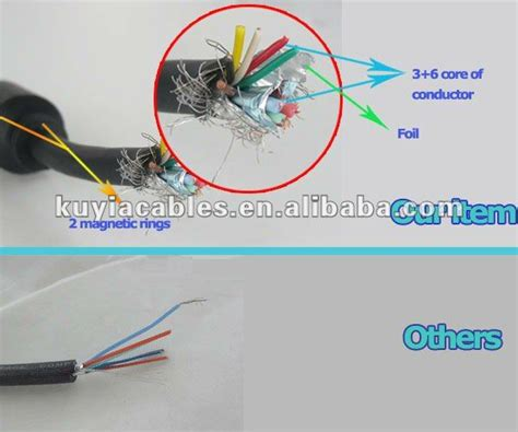 Vga Extension Cable Wiring Diagram by Vga Cable 15m For Lcd Monitor Pc Projector And Hdtv Buy