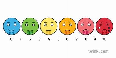 Sad Scale Happy Face Smiley Emotions Neutral