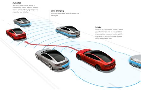 View Do Tesla Cars Self Drive Images