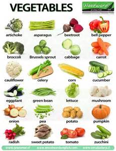Types Of Pumpkin Plants by Fruit Vs Vegetables Learn English With Demi