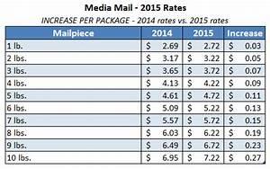 Parcel Post Rates Usps Chart Usps Announces Postage Rate Increase Starts April 26