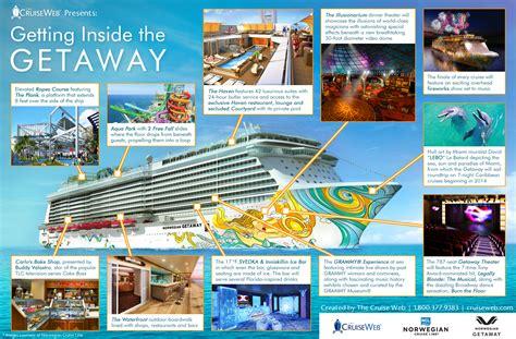 infographic guide   brand  norwegian getaway