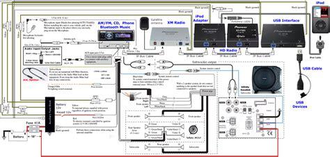 Pioneer Deh Wiring Diagram Fixya