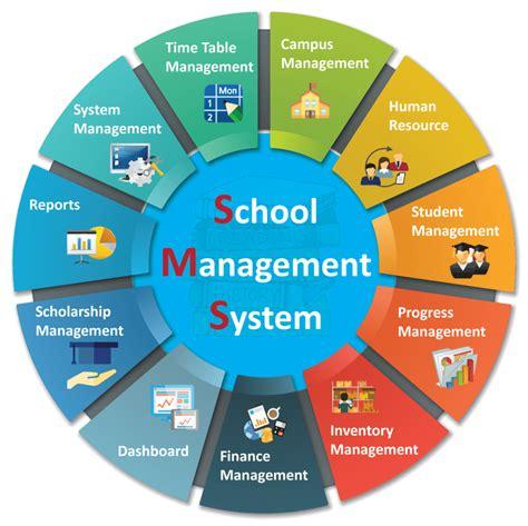 spectrum school management system  pakistan uae