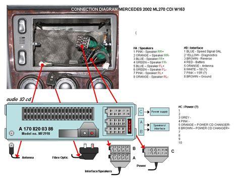 Mercede Radio Wiring Diagram For 2003 by W163 Ml500 V8 Alternatief Voor Originele Radio