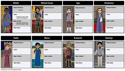 Othello Character Map Characters Storyboard Shakespeare Rebeccaray