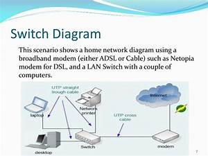 Ppt - Networking Components Powerpoint Presentation