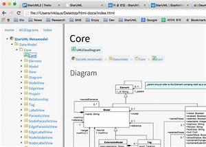 Staruml Sequence Diagram Free Download