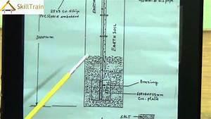 Understanding Earthing - Plate Earthing (Hindi) (हिन्दी ...