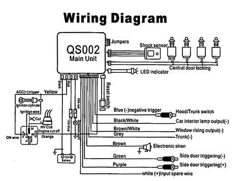 Fire Alarm Diagram Symbol Wiring Database