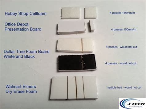 cutting    foam board    laser