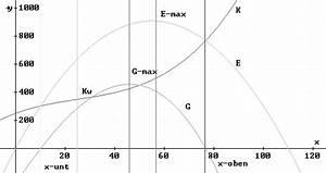 Tkp Berechnen : kosten und preistheorie ~ Themetempest.com Abrechnung