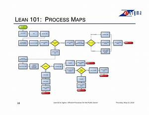 6 sigma process map pictures to pin on pinterest thepinsta With thought process map template