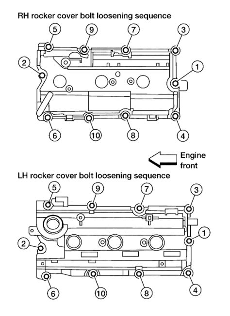 repair guides engine mechanical components valve