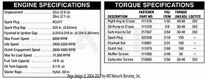 Mtd Ms1635nav 41ay65nq077  41ay65nq077 Ms1635nav Parts Diagram For Engine  U0026 Torque Specifications