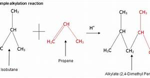 Diagram Showing Alkylation Process To Add High Octane