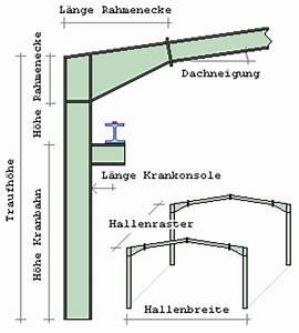 Norm Eines Vektors Berechnen : hallenrahmen ec statik eines hallenrahmen automatisch ~ Themetempest.com Abrechnung