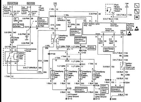 Suburban Wiring Diagram Camizu